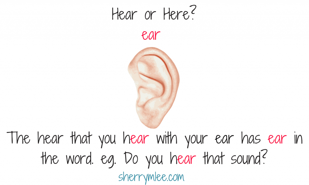 Hear or here? The hear that you hear with your ear has ear in the word. eg. Do you hear that sound?